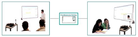AULAS AVIP DE WEBCONFERENCIA